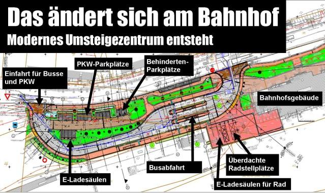 Bahnhof Umbau_rechte Seite 2020